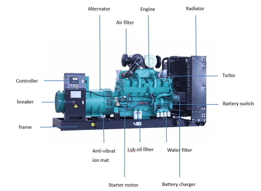 Cummins big power generator sets